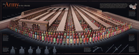 Nathional Geographic, An Army for the Afterlife