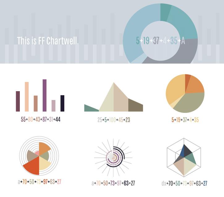 FF Chartwell, la tipografía que te permite crear gráficos sencillos