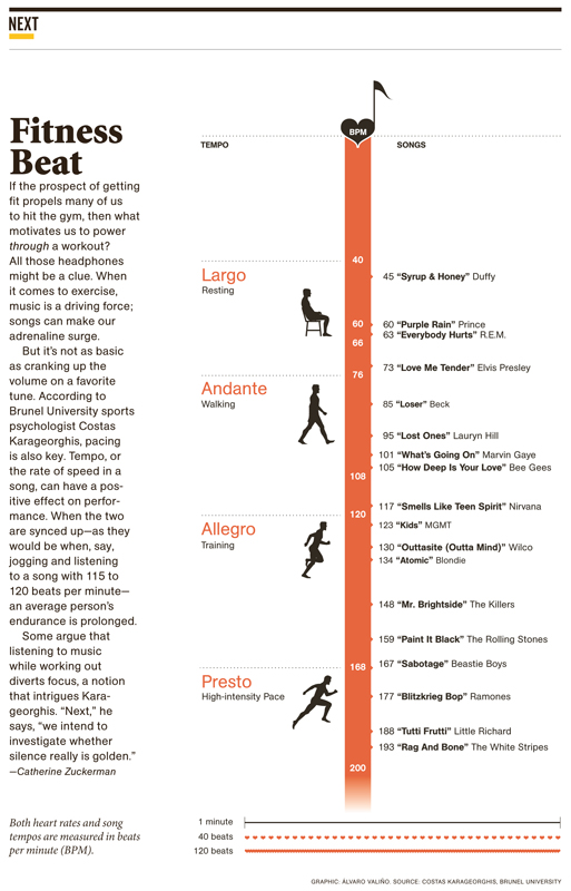 fitness beat_ National Geographic Magazine