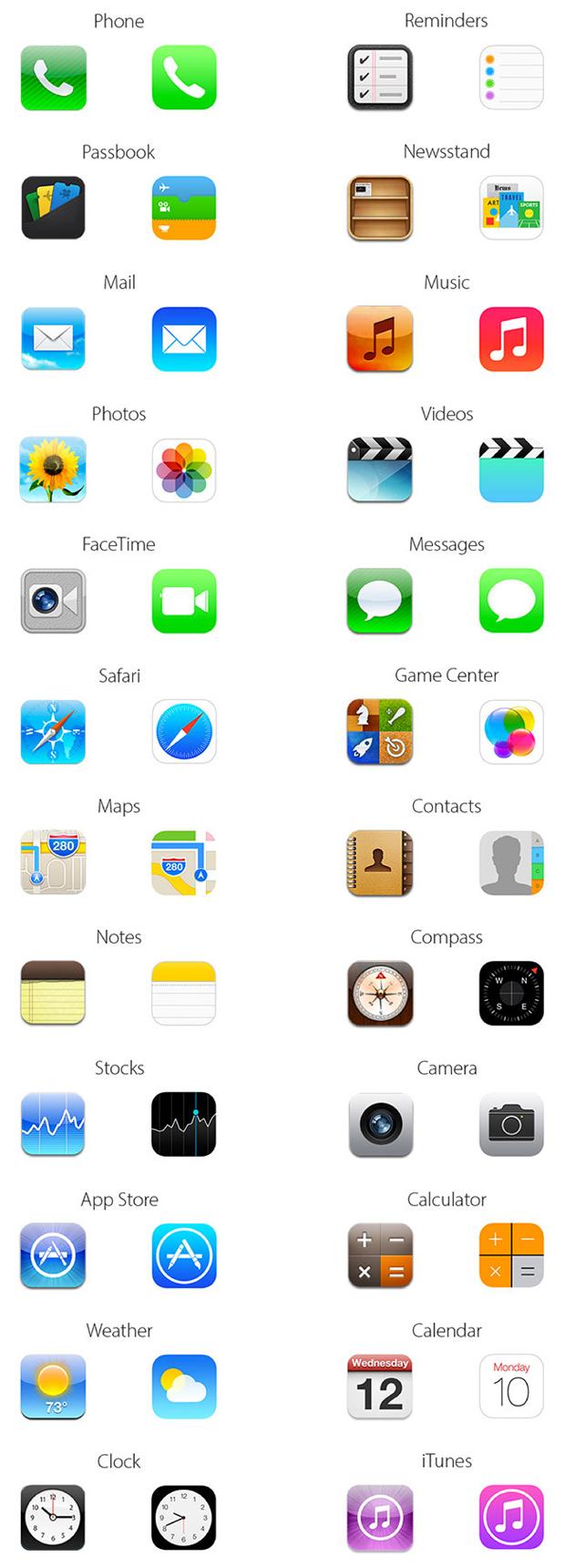 iOS6vsiOS7_icons_full