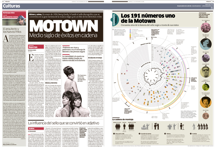 motown_infographic-double spread